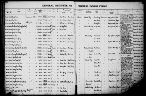Canada General Register of Chinese Immigration (Oct. 6-19, 1921)